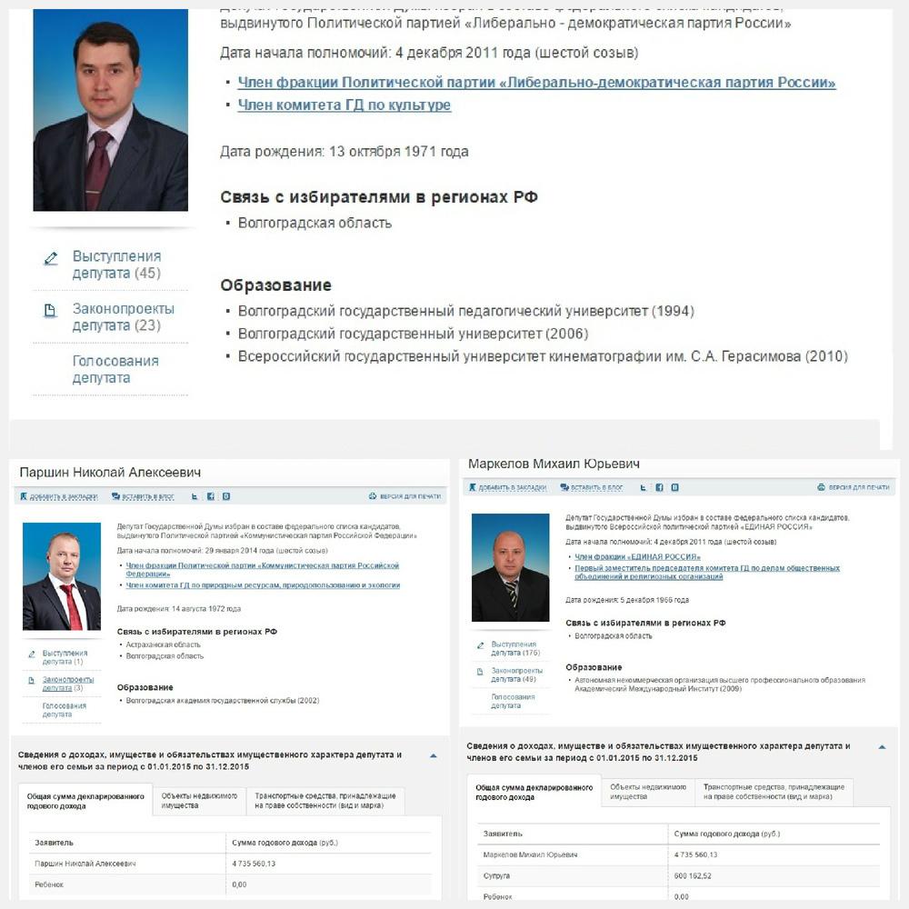 Трое депутатов Госдумы от Волгоградской области задекларировали идентичные доходы