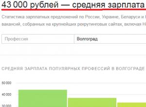 «Яндекс» уверен, что 43 тыс руб - средняя зарплата Волгограда