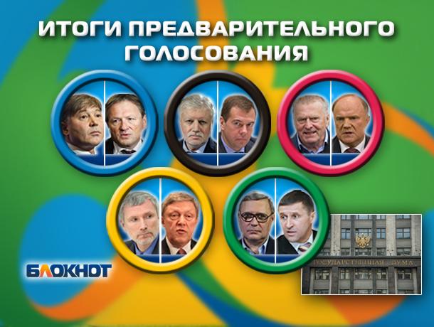 «Единая Россия» проиграла «Родине» предварительное голосование и поделила пятое место с ПАРНАСом