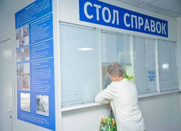 Администрация Волгоградской области заявила о снижении заболеваемости гриппом в день начала карантина