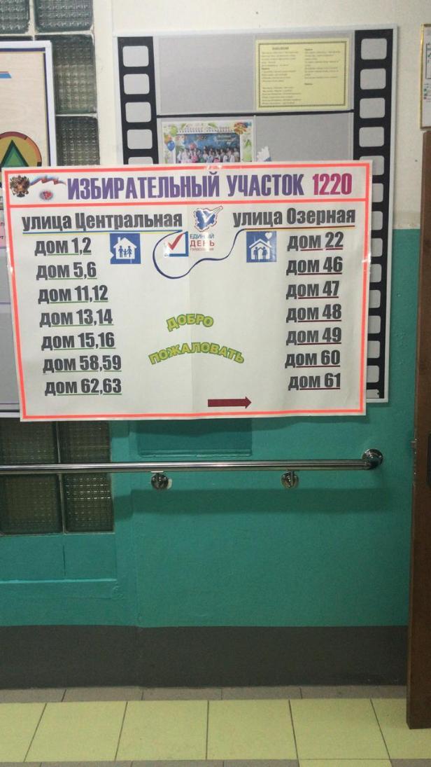На выборах под Волгоградом КПРФ оказалась политическим трупом