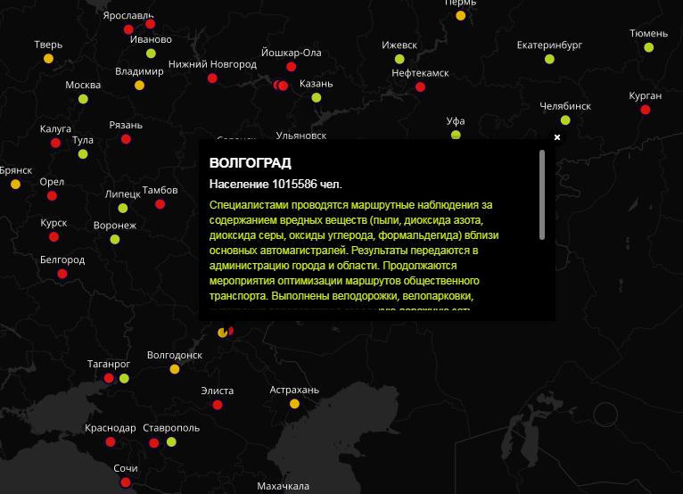 Волгоград попал в «желтую» зону загрязнения воздуха выхлопами транспорта по версии Гринпис