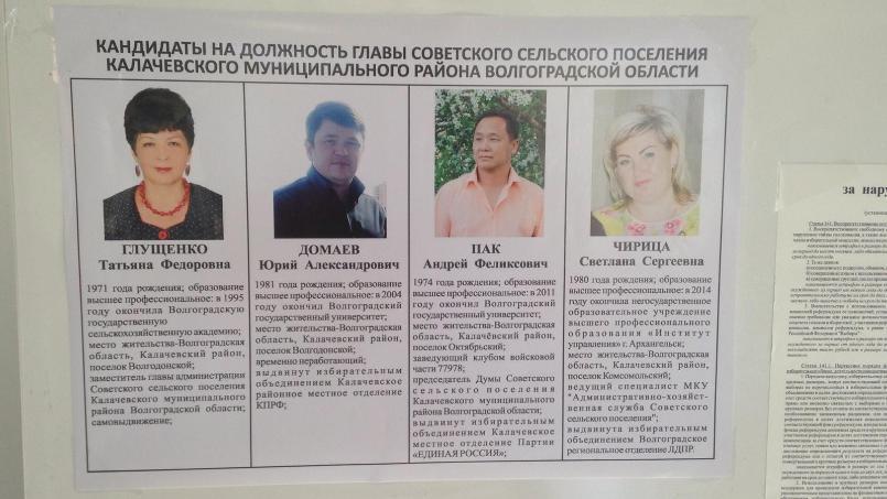 На выборах под Волгоградом жители отказались голосовать за «Единую Россию», но она все равно победила