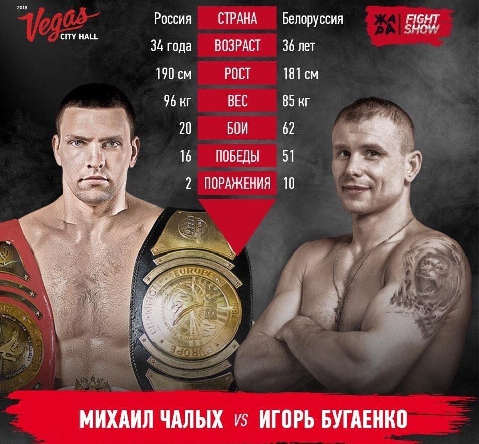 Волгоградец Чалых на московском ринге встретится с белорусом Бугаенко