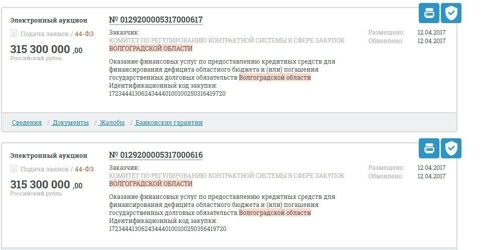 Где взять кредит в волгоградской области куда же можно инвестировать в интернете