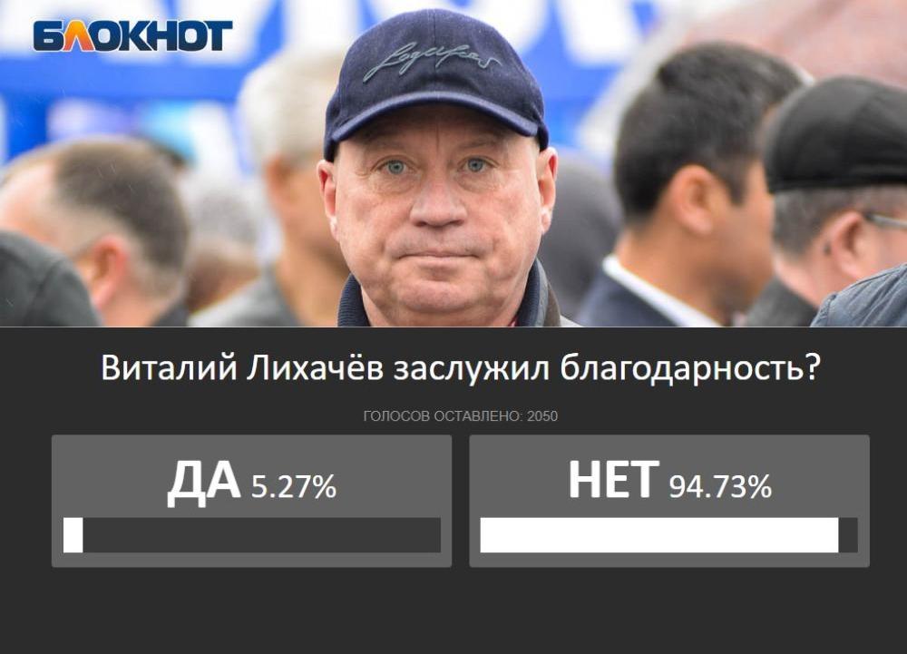 94% опрошенных считают, что мэр Волгограда Лихачев не заслужил благодарности от Путина