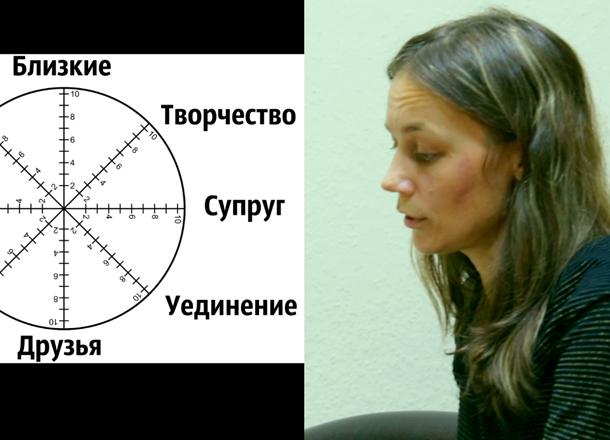 «Колесо жизни» героини «Преображения-2» сложилось в непонятную геометрическую фигуру